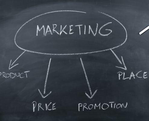 4p's Marketing